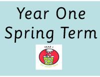 Y1 curriculum presentation Spring 2017